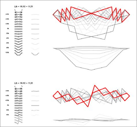 Fig. 04 Transformation process.