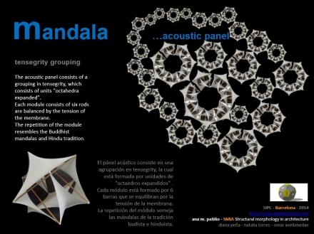 Mandala Acoustic Panel